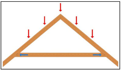 Timber Frame Engineering Tension Definition